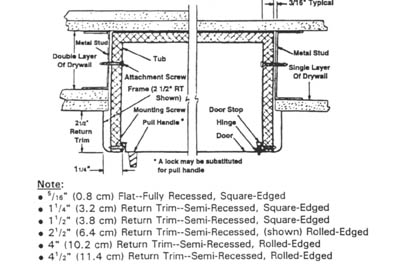 Installation Instructions For Fire Extinguisher Cabinets - Semi recessed fire extinguisher cabinet